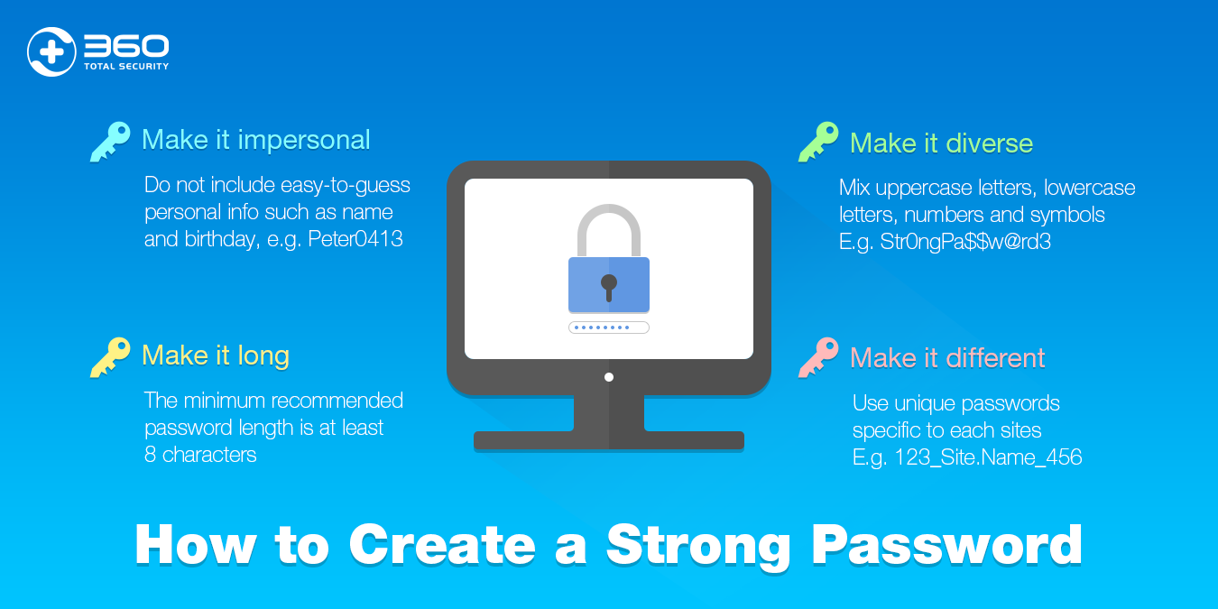 How to create a strong password 360 total security blog for How to build a blog