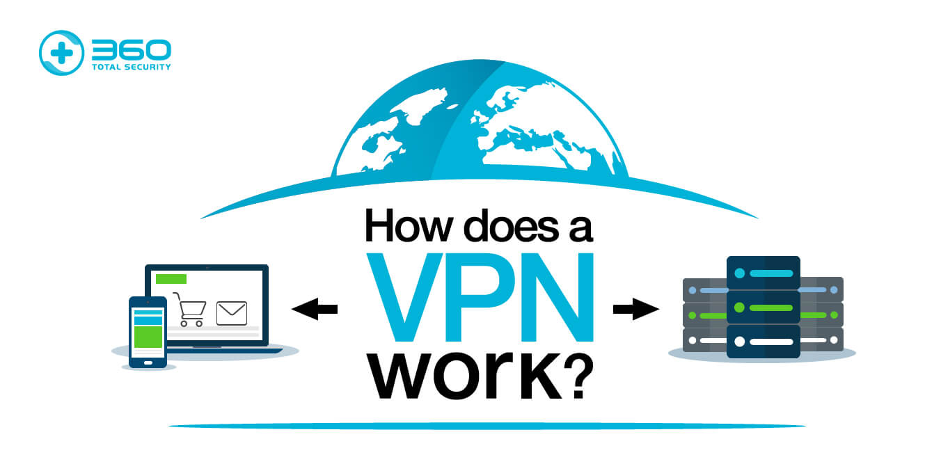 How does a VPN work to keep your Internet security?