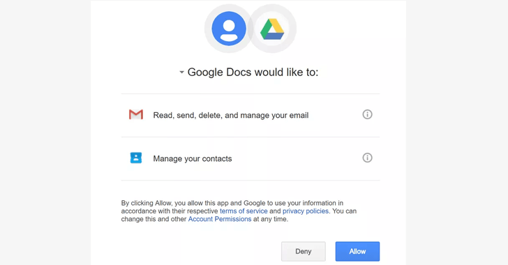 Google Docs phishing scam using the real Google login system